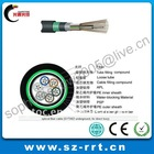 Double sheath Outdoor Amored Optical Fiber Cable GYTA53