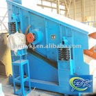 Double Layer Circular Vibrating Screen Machine