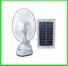 Popular Solar Fan for cooling