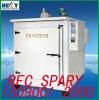 RFP-300 Programmed fluorine-padded furnace for sale
