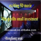 Investment Cinema systems equipment 5D cinema