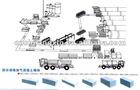 High-Tech AAC Brick Cutting Equipment