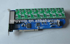 Professional 8 Port PCI Asterisk Card