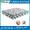 Deluxe pillow top pocketed spring mattress