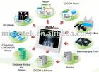 MiPAX series (DICOM ready function)