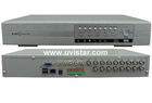 16 channel dvr H.264 mobile network cctv dvr