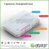 Best 3g wireless router sim slot with battery
