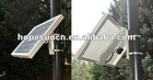 5w China solar panel cost for sale