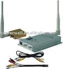700MW 1.2G Mini Wireless AV Transmitter and Receiver