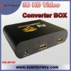 2D to 3D converter Media box (EW-WV3D)