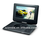 15 inch Portable DVD player with TV&GAME function