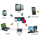 android speaker bluetooth work for all the bluetooth mobile phoe