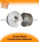 Aluminium Coil and Aluminium Sheet