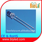 transparent lens led diode