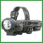 High power LED head light