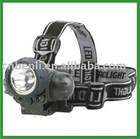 High power LED head light