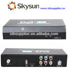 dvb t2 receiver for car use, hot sell forThailand, Russia, Colombia etc