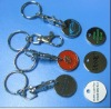 custom trolley coin with carabiner holder