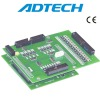 PC104 BUS 4 Axis Motion Control Card ADT-860