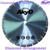 Premium Diamond Saw Blade Good Result Best Quality