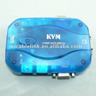 2 Port Auto KVM switch PS/2
