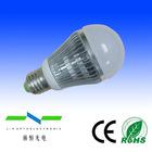 led bulb e27 cob led