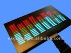 850 Models LED Panel