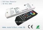 HOT! intelligent Remote controller