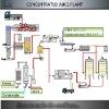 Fruit paste fruit juice concentrated juice production plant