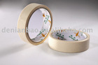 500 LOW VISCOSITY MASKING TAPES