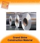 Aluminium Coil 3000 series