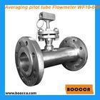 Averaging Pitot tube flowmeter