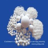 Inert Ceramic Ball For Corundum