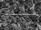 GL Expandable Graphite as the material of flexible roll