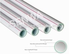 20 MM-110 MM PPR pipe