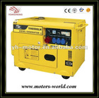 YHLN Series of Air-cooled Diesel Generator Sets Soundproof