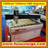 Best selling CNC Engraver (1200mm*1200mm)