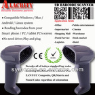 Reading Barcodes From Smart Phone / PC / Tablet PC's screen 2D Barcode Scanner