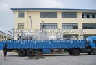 fuel oil heat conduction oil furnace supplier