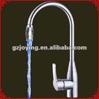 Temperature detector led water mixer