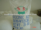 succinic acid sell in European market