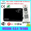 android 4.0 smart tv box Newest ! android google tv player 4.1 android 4.0 smart tv box ,Supports Bluetooth
