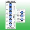 Humidity indicator card(HIC)