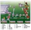 Aerated concrete plant