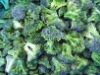 Broccoli,Vis Divina