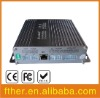 H.264 network DVR equipment