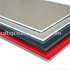 Aluminium composite panel(acp)