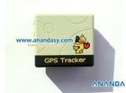 GPS Tracker TK201