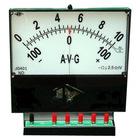 Demonstrating Ammeter