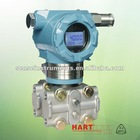 hart protocol differential pressure transmitter STK335 with hart and display